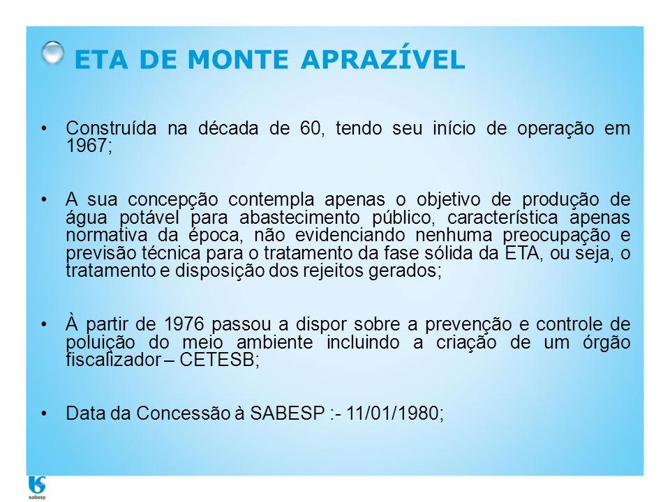 ETA DE MONTE APRAZÍVEL •Construída na década de 60, tendo seu início de operação em 1967; •A sua concepção contempla apenas o objetivo de produção de