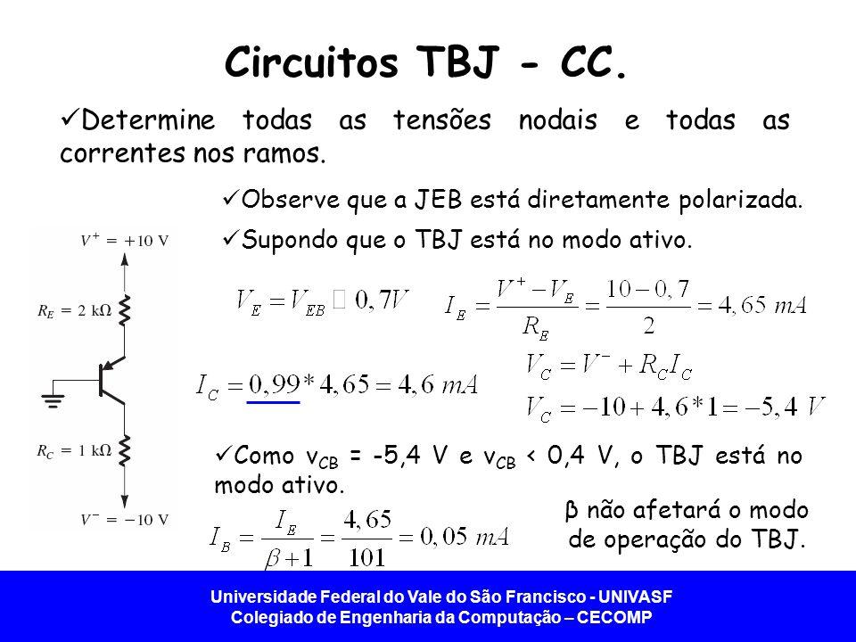 Universidade Federal do Vale do São Francisco - UNIVASF Colegiado de Engenharia da Computação – CECOMP Circuitos TBJ - CC   Determine todas as tensões nodais e todas as correntes nos ramos.