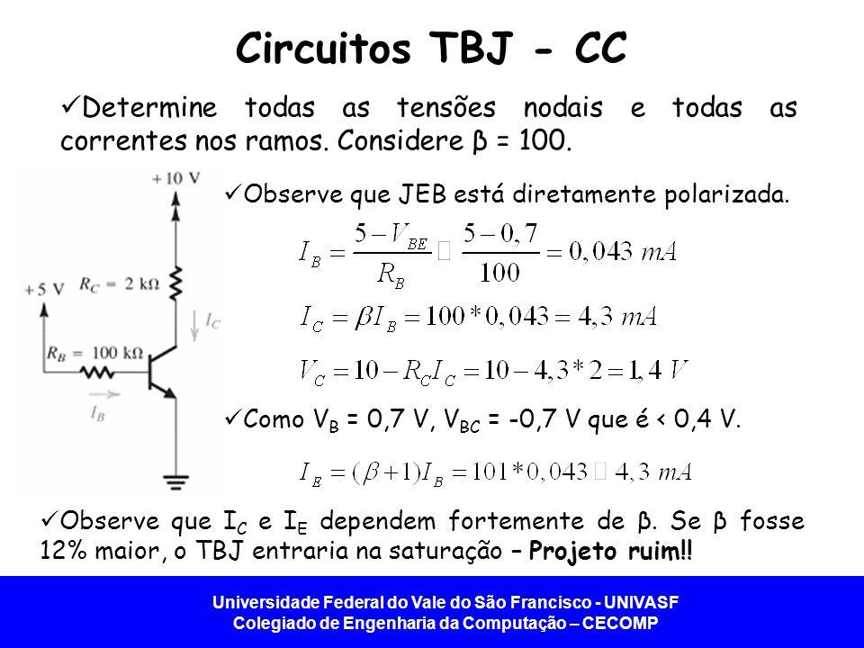 Universidade Federal do Vale do São Francisco - UNIVASF Colegiado de Engenharia da Computação – CECOMP Circuitos TBJ - CC   Determine todas as tensõ