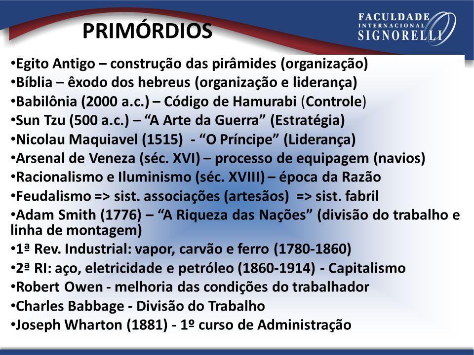 TGA - Prof. Murilo de Alencar11 PRIMÓRDIOS • Egito Antigo – construção das pirâmides (organização) • Bíblia – êxodo dos hebreus (organização e lideran