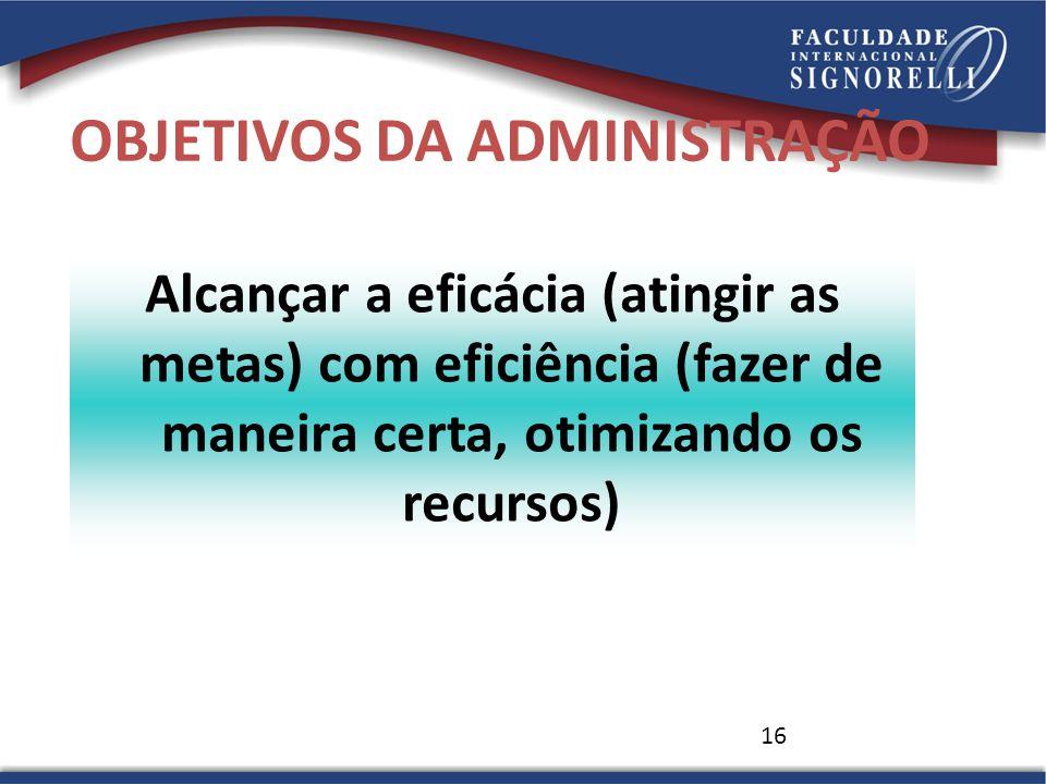 16 OBJETIVOS DA ADMINISTRAÇÃO Alcançar a eficácia (atingir as metas) com eficiência (fazer de maneira certa, otimizando os recursos)