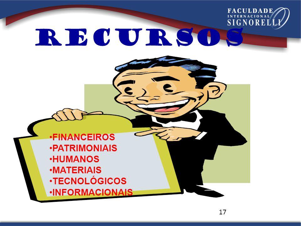 17 RECURSOS •FINANCEIROS •PATRIMONIAIS •HUMANOS •MATERIAIS •TECNOLÓGICOS •INFORMACIONAIS