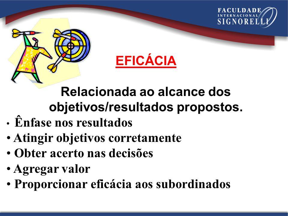 19 EFICÁCIA Relacionada ao alcance dos objetivos/resultados propostos. • Ênfase nos resultados • Atingir objetivos corretamente • Obter acerto nas dec