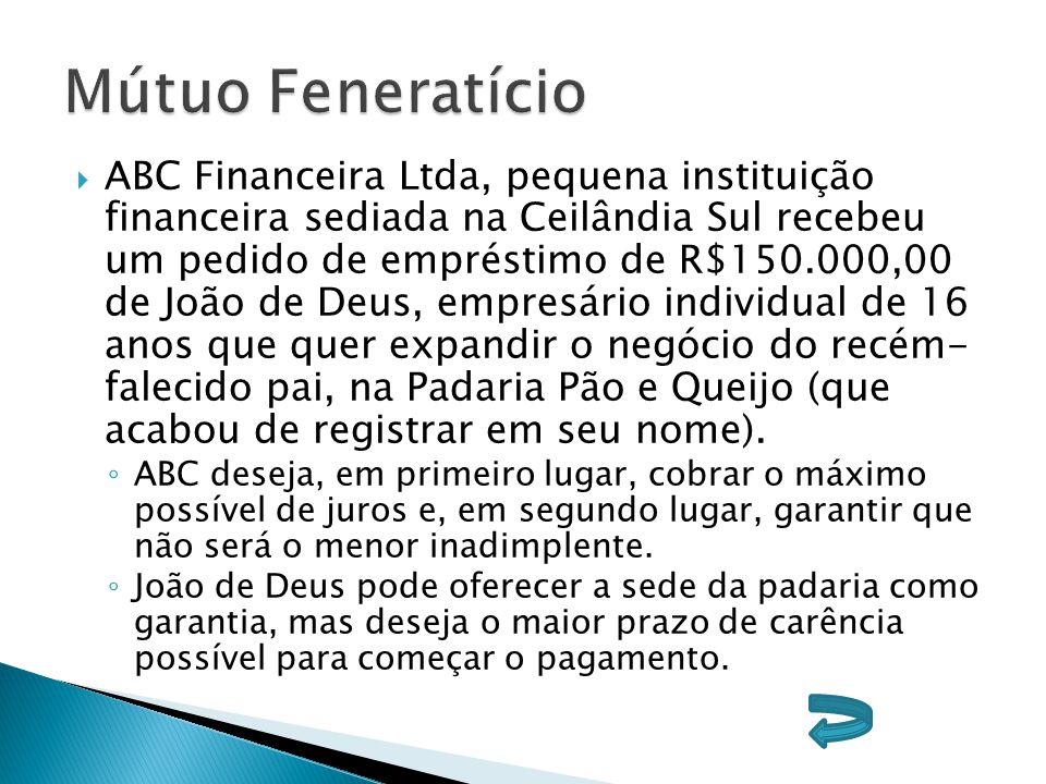  ABC Financeira Ltda, pequena instituição financeira sediada na Ceilândia Sul recebeu um pedido de empréstimo de R$150.000,00 de João de Deus, empres