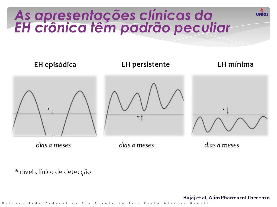 Bajaj et al, Alim Pharmacol Ther 2010 * nível clínico de detecção * * * EH mínimaEH persistente EH episódica As apresentações clínicas da EH crônica t