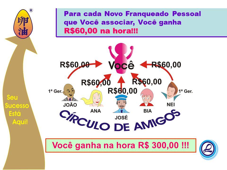 Você ganha na hora R$ 300,00 !!! R$60,00 na hora !!! Para cada Novo Franqueado Pessoal que Você associar, Você ganha R$60,00 na hora !!!