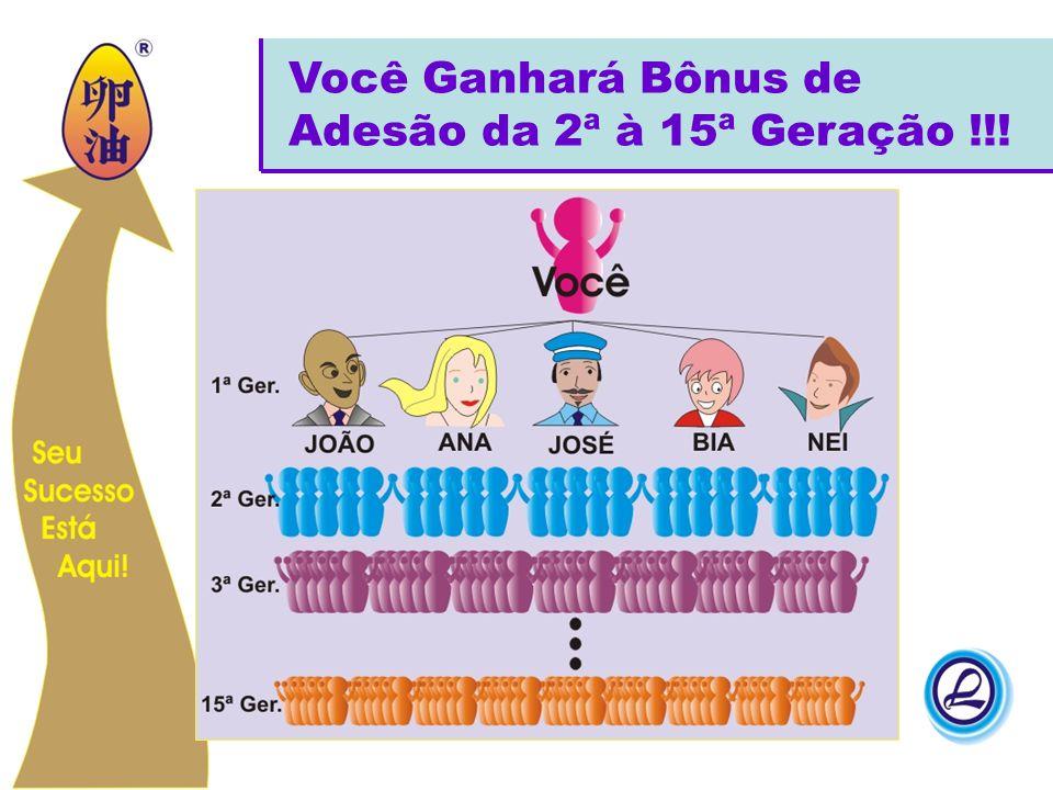 Você Ganhará Bônus de Adesão da 2ª à 15ª Geração !!!