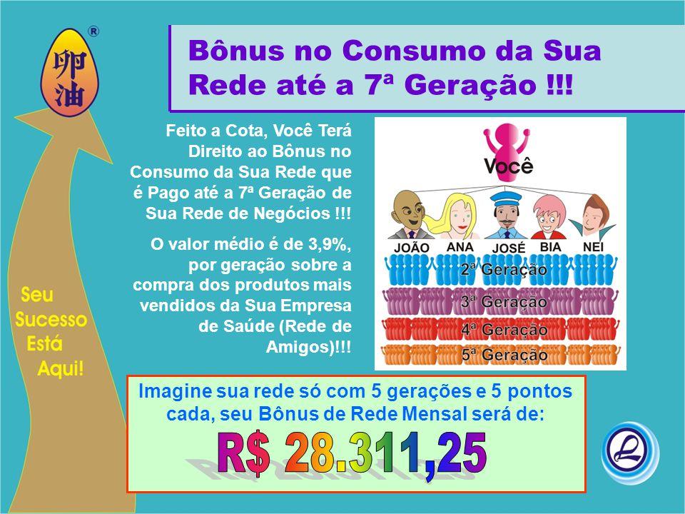 Feito a Cota, Você Terá Direito ao Bônus no Consumo da Sua Rede que é Pago até a 7ª Geração de Sua Rede de Negócios !!! O valor médio é de 3,9%, por g