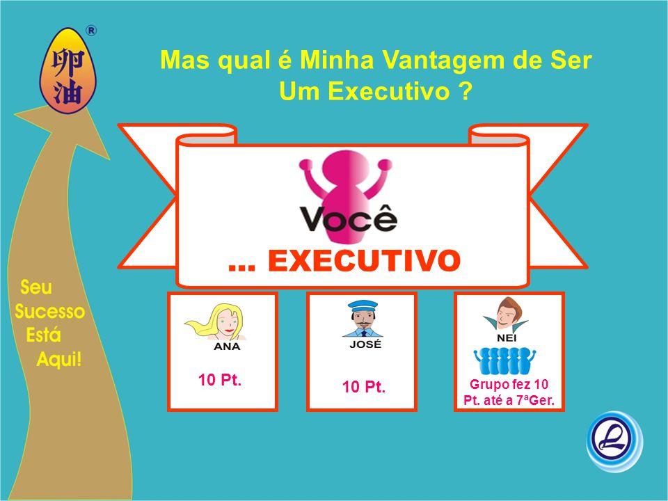 Mas qual é Minha Vantagem de Ser Um Executivo ? 10 Pt. Grupo fez 10 Pt. até a 7ªGer.... EXECUTIVO 10 Pt.