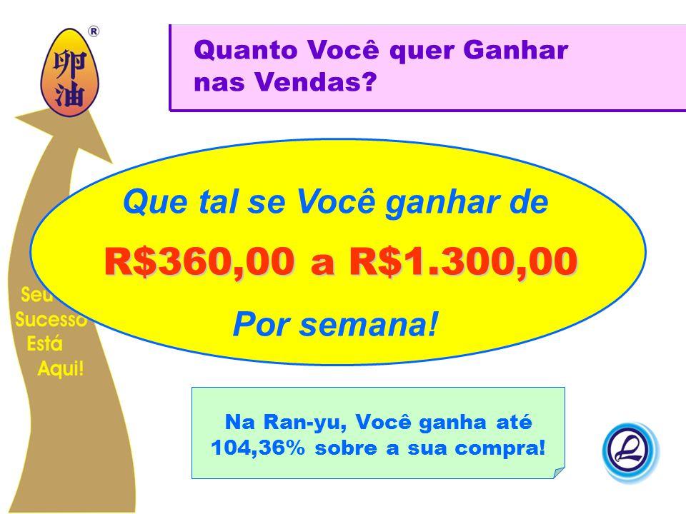 Na Ran-yu, Você ganha até 104,36% sobre a sua compra! Quanto Você quer Ganhar nas Vendas? R$360,00 a R$1.300,00 Que tal se Você ganhar de Por semana!