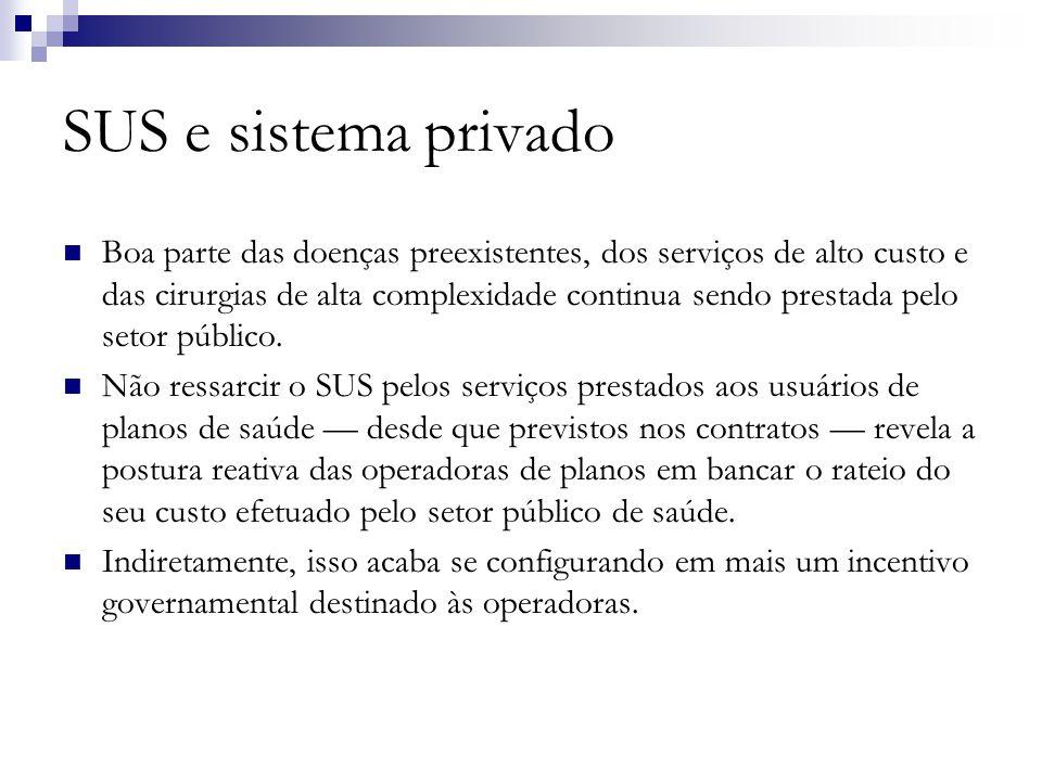 SUS e sistema privado  Boa parte das doenças preexistentes, dos serviços de alto custo e das cirurgias de alta complexidade continua sendo prestada pelo setor público.