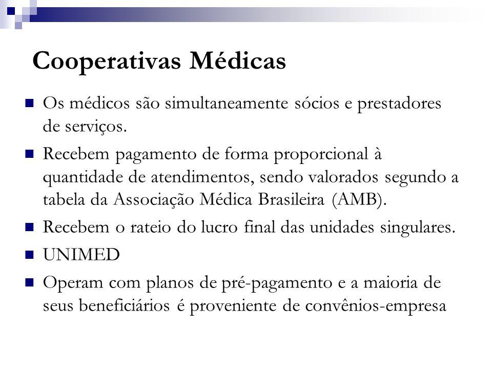 Cooperativas Médicas  Os médicos são simultaneamente sócios e prestadores de serviços.