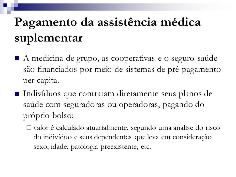 Pagamento da assistência médica suplementar  A medicina de grupo, as cooperativas e o seguro-saúde são financiados por meio de sistemas de pré-pagamento per capita.