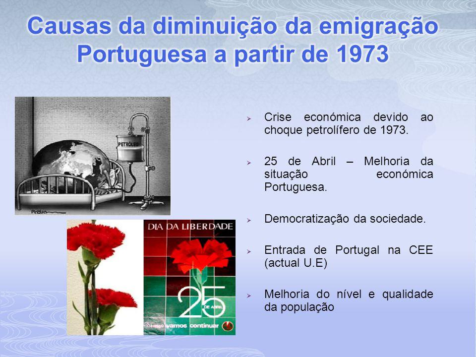  Crise económica devido ao choque petrolífero de 1973.  25 de Abril – Melhoria da situação económica Portuguesa.  Democratização da sociedade.  En