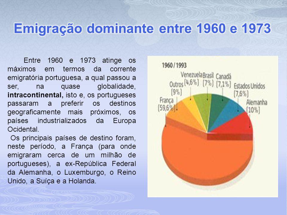 Entre 1960 e 1973 atinge os máximos em termos da corrente emigratória portuguesa, a qual passou a ser, na quase globalidade, intracontinental, isto e,