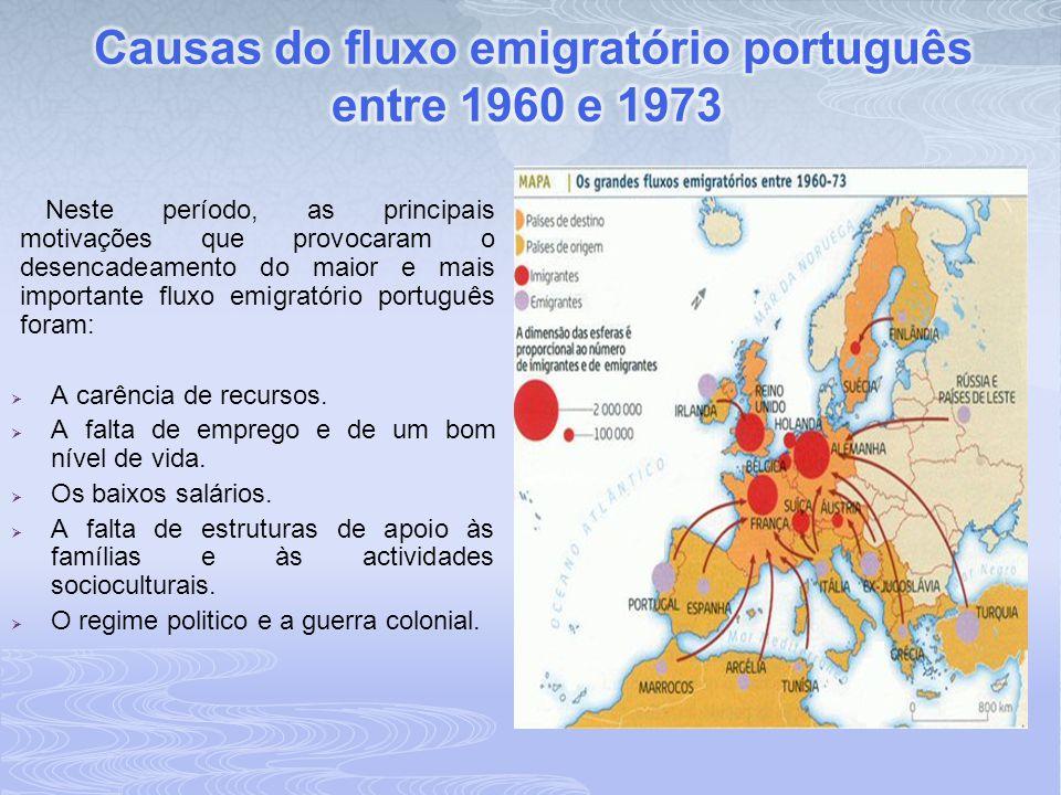 Neste período, as principais motivações que provocaram o desencadeamento do maior e mais importante fluxo emigratório português foram:  A carência de