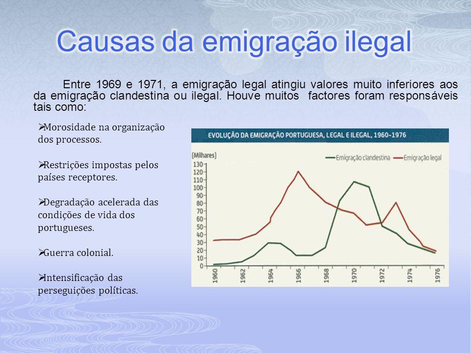 Entre 1969 e 1971, a emigração legal atingiu valores muito inferiores aos da emigração clandestina ou ilegal. Houve muitos factores foram responsáveis