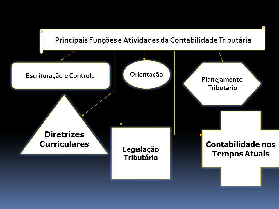 Principais Funções e Atividades da Contabilidade Tributária Escrituração e Controle Orientação Planejamento Tributário Diretrizes Curriculares Legislação Tributária Contabilidade nos Tempos Atuais