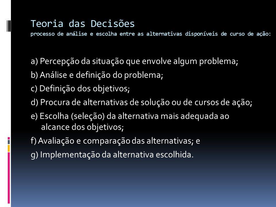 Teoria das Decisões processo de análise e escolha entre as alternativas disponíveis de curso de ação: a) Percepção da situação que envolve algum problema; b) Análise e definição do problema; c) Definição dos objetivos; d) Procura de alternativas de solução ou de cursos de ação; e) Escolha (seleção) da alternativa mais adequada ao alcance dos objetivos; f) Avaliação e comparação das alternativas; e g) Implementação da alternativa escolhida.