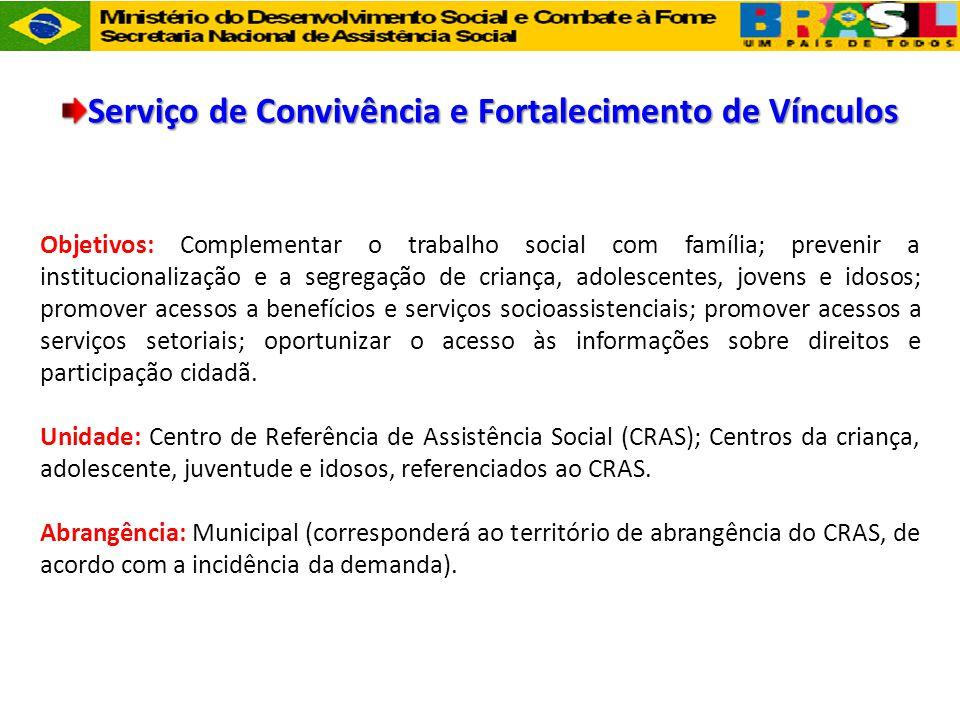 Serviço de Convivência e Fortalecimento de Vínculos Objetivos: Complementar o trabalho social com família; prevenir a institucionalização e a segregaç
