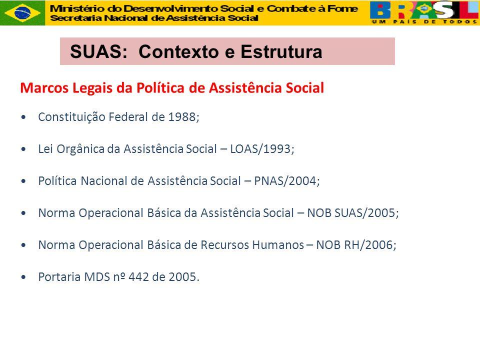 Marcos Legais da Política de Assistência Social •Constituição Federal de 1988; •Lei Orgânica da Assistência Social – LOAS/1993; •Política Nacional de