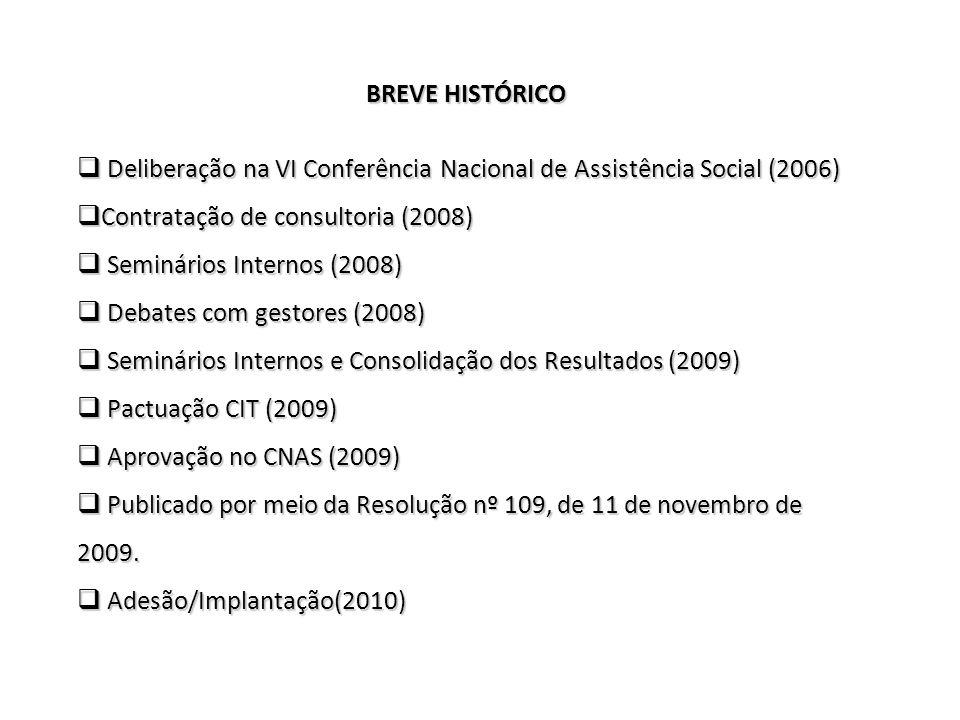 BREVE HISTÓRICO  Deliberação na VI Conferência Nacional de Assistência Social (2006)  Contratação de consultoria (2008)  Seminários Internos (2008)