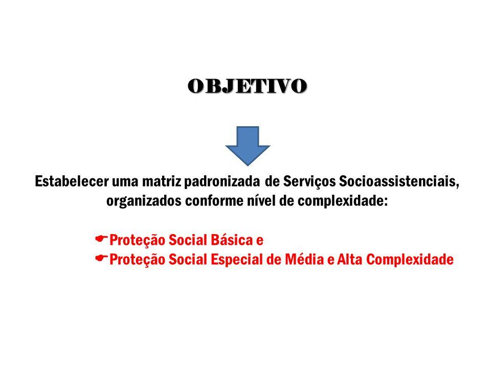 OBJETIVO Estabelecer uma matriz padronizada de Serviços Socioassistenciais, organizados conforme nível de complexidade:  Proteção Social Básica e  P