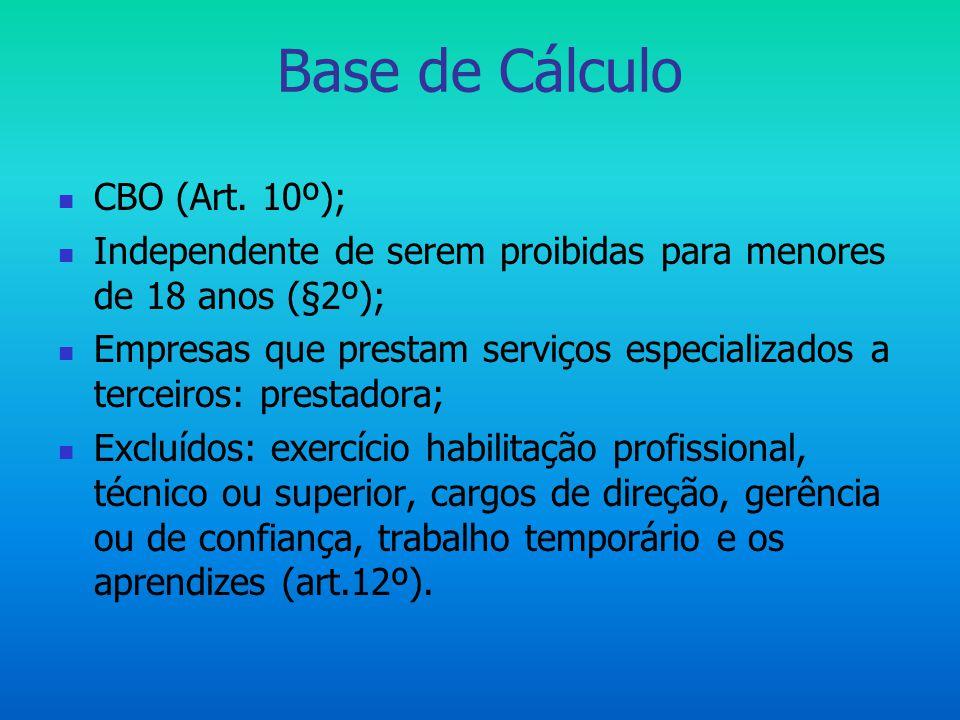 Base de Cálculo  CBO (Art. 10º);  Independente de serem proibidas para menores de 18 anos (§2º);  Empresas que prestam serviços especializados a te