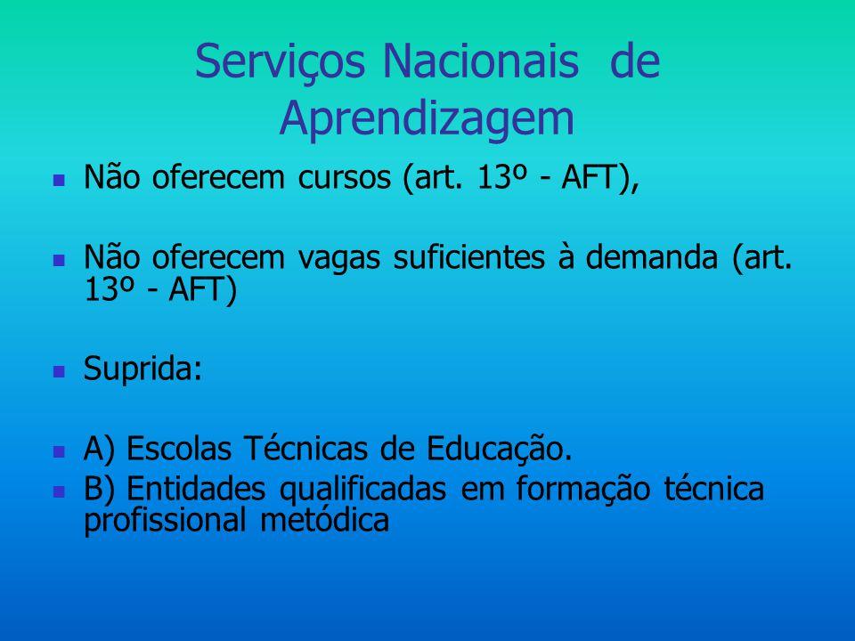 Serviços Nacionais de Aprendizagem  Não oferecem cursos (art. 13º - AFT),  Não oferecem vagas suficientes à demanda (art. 13º - AFT)  Suprida:  A)
