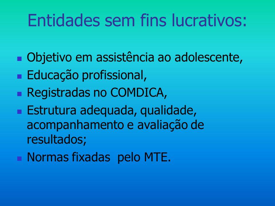 Entidades sem fins lucrativos:  Objetivo em assistência ao adolescente,  Educação profissional,  Registradas no COMDICA,  Estrutura adequada, qual