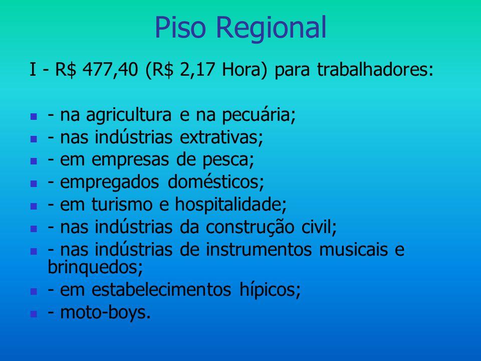 Piso Regional I - R$ 477,40 (R$ 2,17 Hora) para trabalhadores:  - na agricultura e na pecuária;  - nas indústrias extrativas;  - em empresas de pes