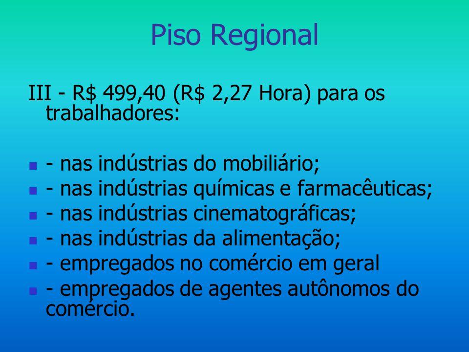 III - R$ 499,40 (R$ 2,27 Hora) para os trabalhadores:  - nas indústrias do mobiliário;  - nas indústrias químicas e farmacêuticas;  - nas indústria