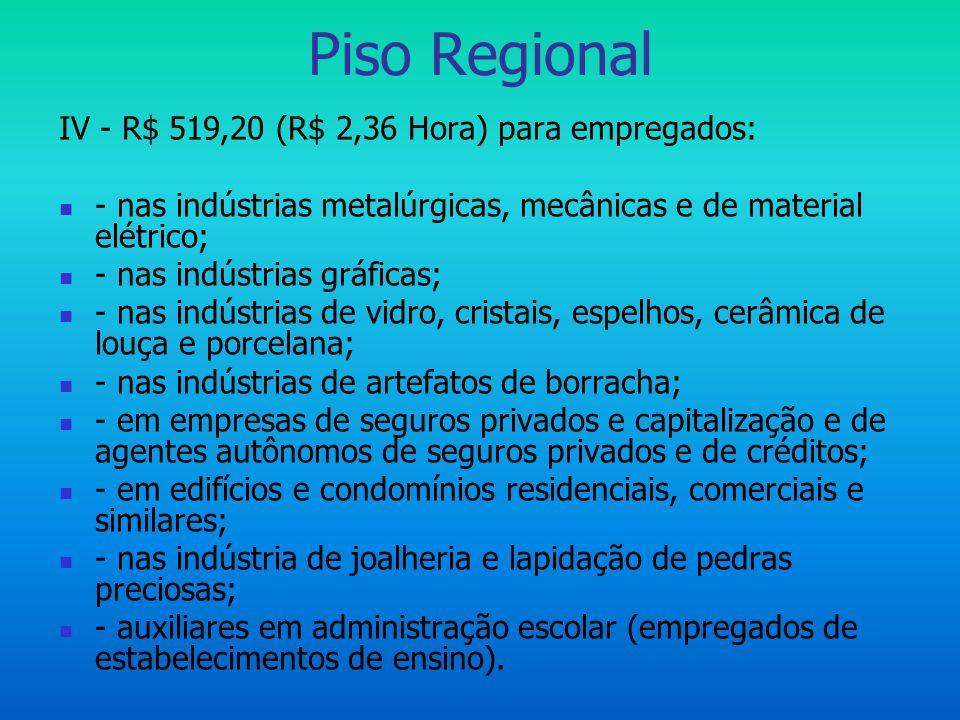 IV - R$ 519,20 (R$ 2,36 Hora) para empregados:  - nas indústrias metalúrgicas, mecânicas e de material elétrico;  - nas indústrias gráficas;  - nas
