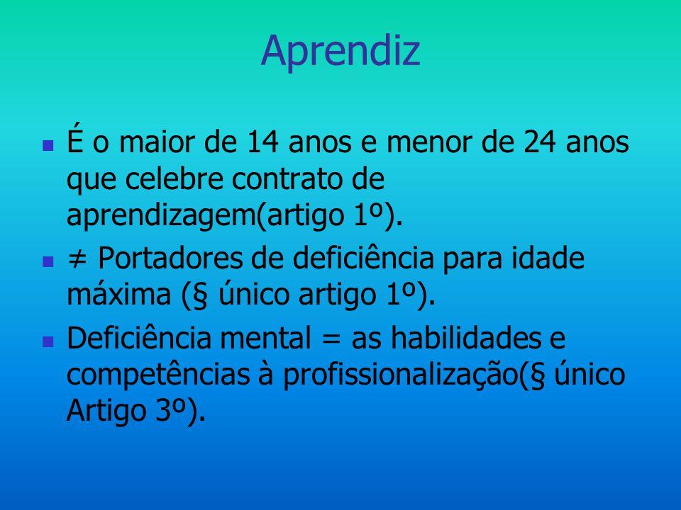 Aprendiz  É o maior de 14 anos e menor de 24 anos que celebre contrato de aprendizagem(artigo 1º).  ≠ Portadores de deficiência para idade máxima (§