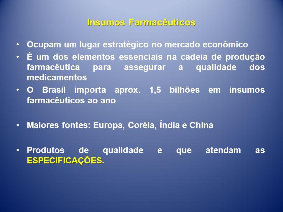 Especificação técnica de Matéria – Prima Matéria – prima: qualquer substância ativa ou não ativa utilizada na produção de produtos farmacêuticos.