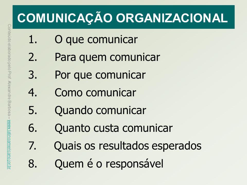 Conteúdo elaborado pelo Prof. Alexandre Barbosa – www.latinoamericano.jor.br www.latinoamericano.jor.br COMUNICAÇÃO ORGANIZACIONAL 1. O que comunicar