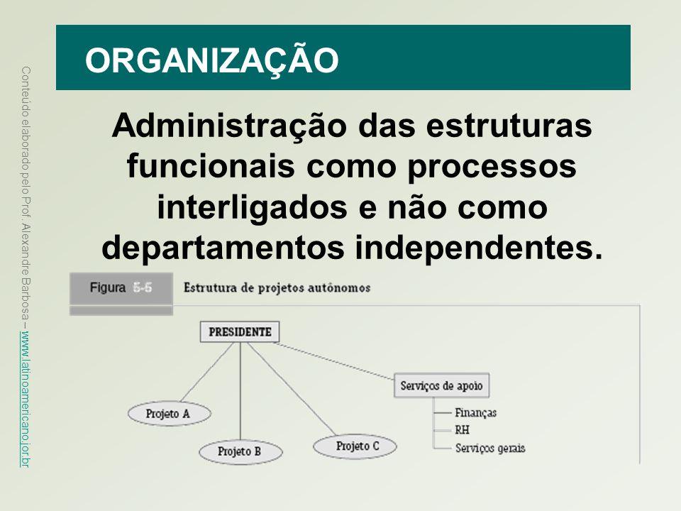 Conteúdo elaborado pelo Prof. Alexandre Barbosa – www.latinoamericano.jor.br www.latinoamericano.jor.br ORGANIZAÇÃO Administração das estruturas funci