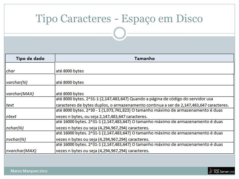 Tipo Caracteres - Espaço em Disco Marco Marques 2011
