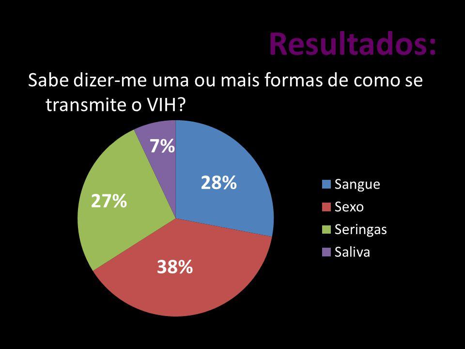 Resultados: Sabe dizer-me uma ou mais formas de como se transmite o VIH? 7% 38% 28% 27%
