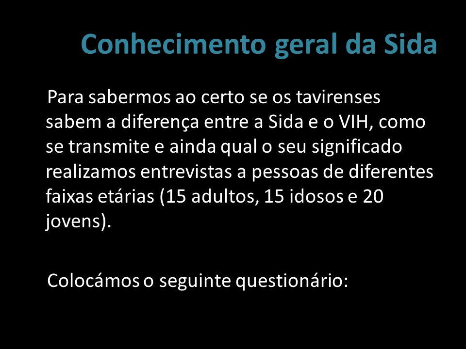 Conhecimento geral da Sida Para sabermos ao certo se os tavirenses sabem a diferença entre a Sida e o VIH, como se transmite e ainda qual o seu significado realizamos entrevistas a pessoas de diferentes faixas etárias (15 adultos, 15 idosos e 20 jovens).