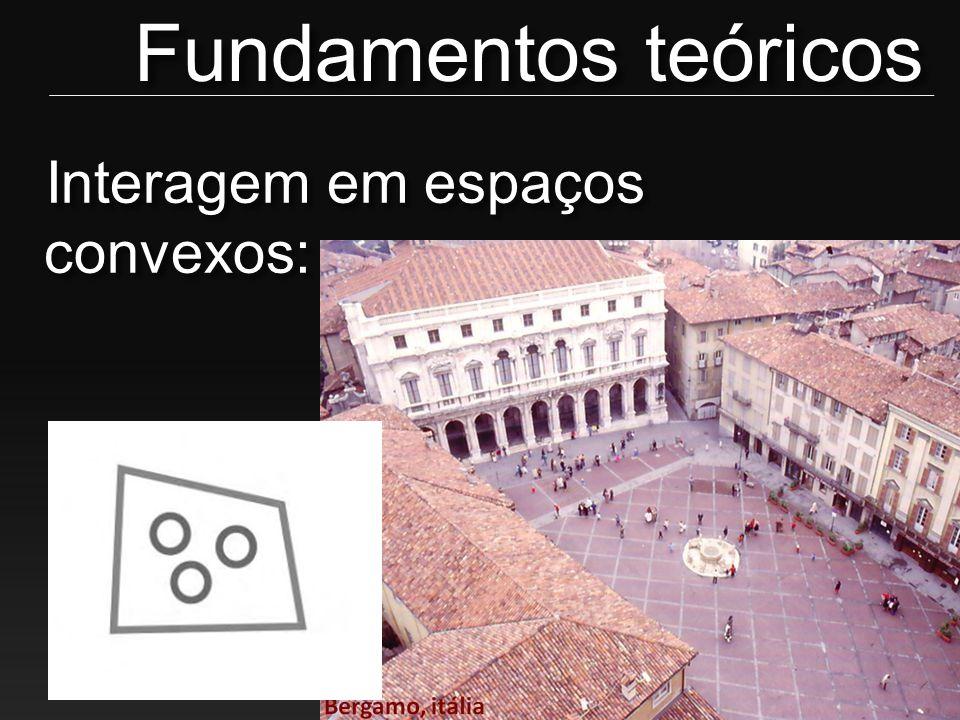 Interagem em espaços convexos: Fundamentos teóricos