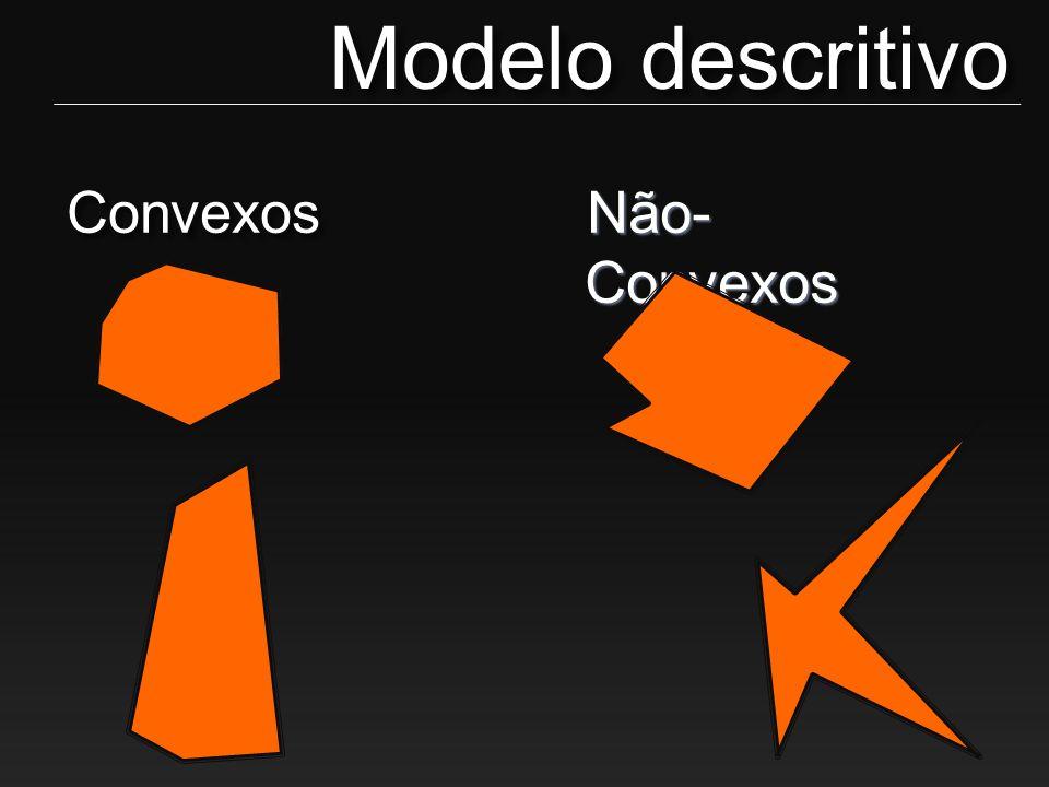 Convexos Modelo descritivo Não- Convexos