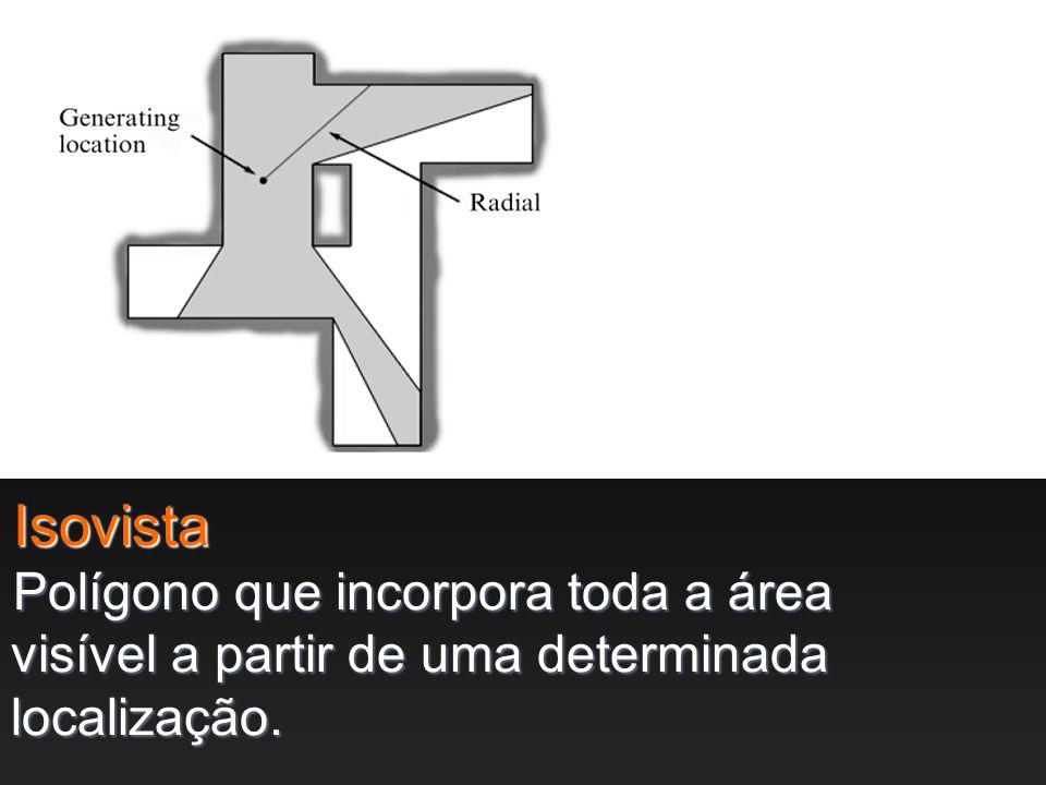Isovista Polígono que incorpora toda a área visível a partir de uma determinada localização.