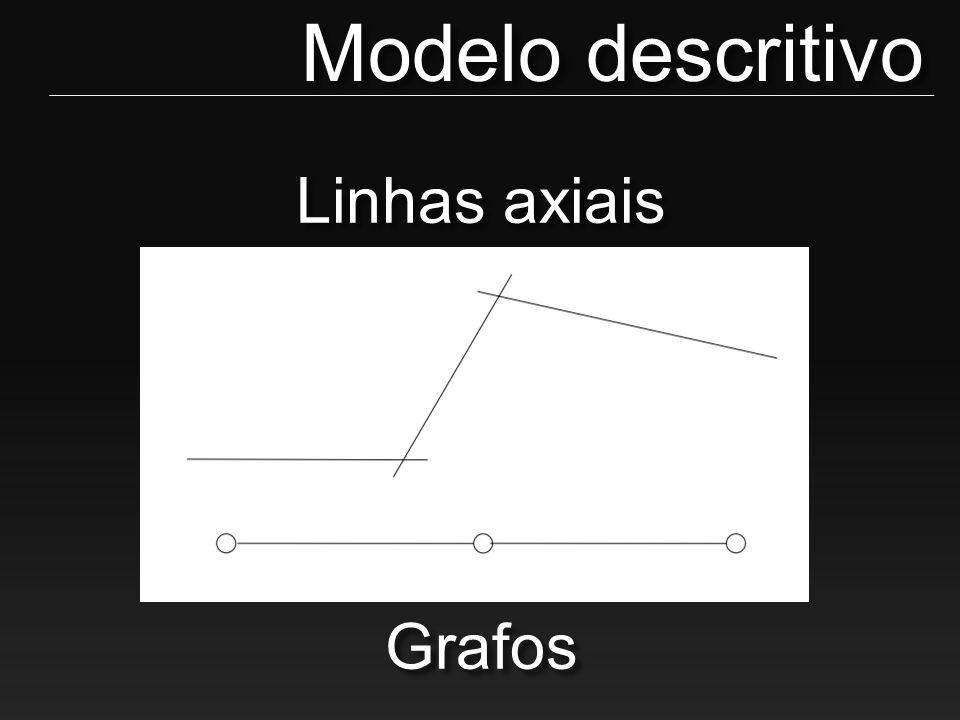 Linhas axiais Grafos