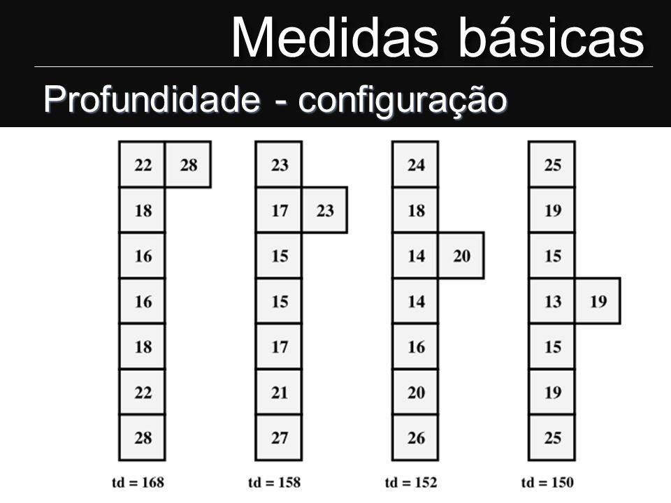Profundidade - configuração