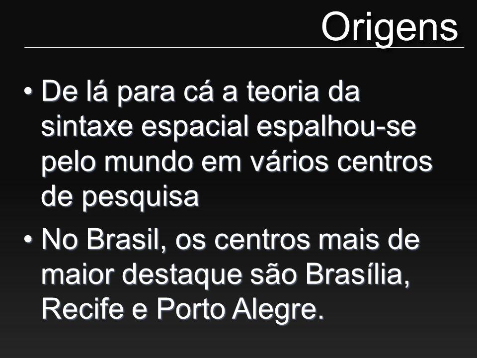 •De lá para cá a teoria da sintaxe espacial espalhou-se pelo mundo em vários centros de pesquisa •No Brasil, os centros mais de maior destaque são Bra