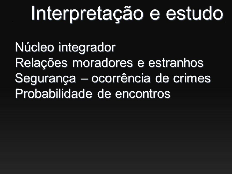 Núcleo integrador Relações moradores e estranhos Segurança – ocorrência de crimes Probabilidade de encontros