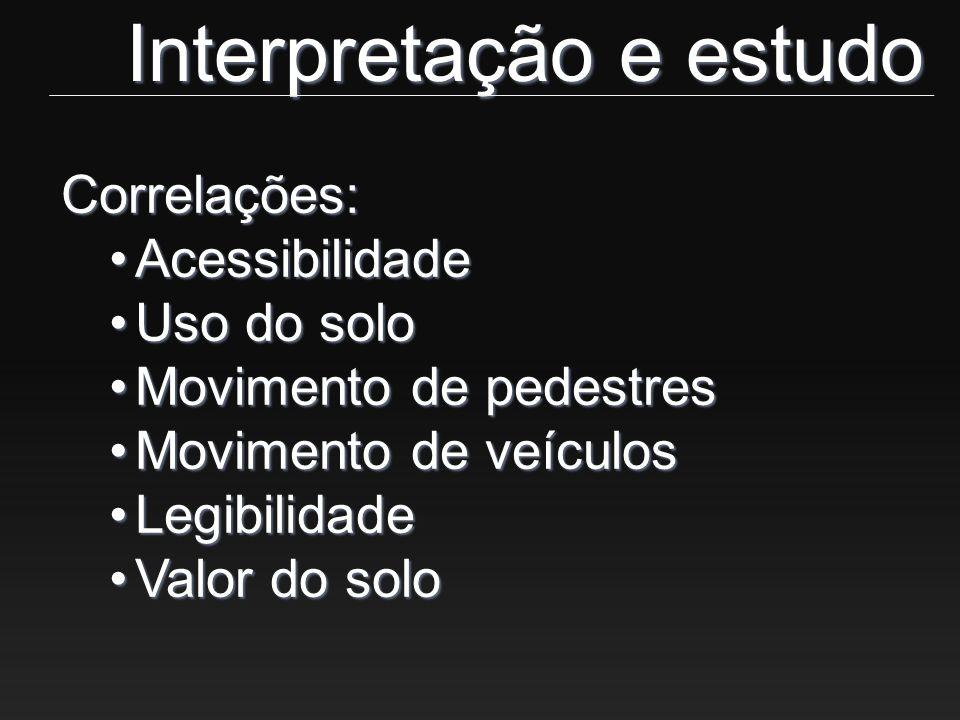 Interpretação e estudo Correlações: •Acessibilidade •Uso do solo •Movimento de pedestres •Movimento de veículos •Legibilidade •Valor do solo