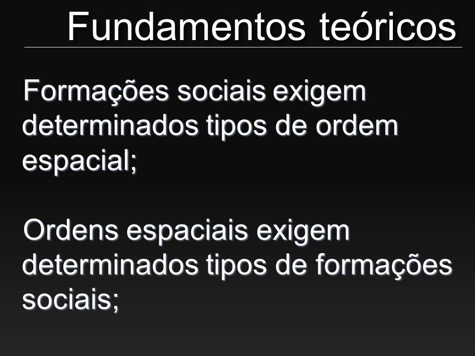 Formações sociais exigem determinados tipos de ordem espacial; Ordens espaciais exigem determinados tipos de formações sociais; Fundamentos teóricos