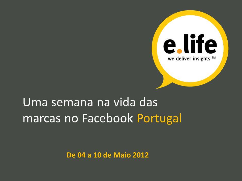 Uma semana na vida das marcas no Facebook Portugal De 04 a 10 de Maio 2012